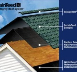 CertainTeed Roofers' Select